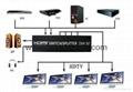 Hdmi Splitter 2X4 Support 3D Hdmi Splitter Hdmi Switcher