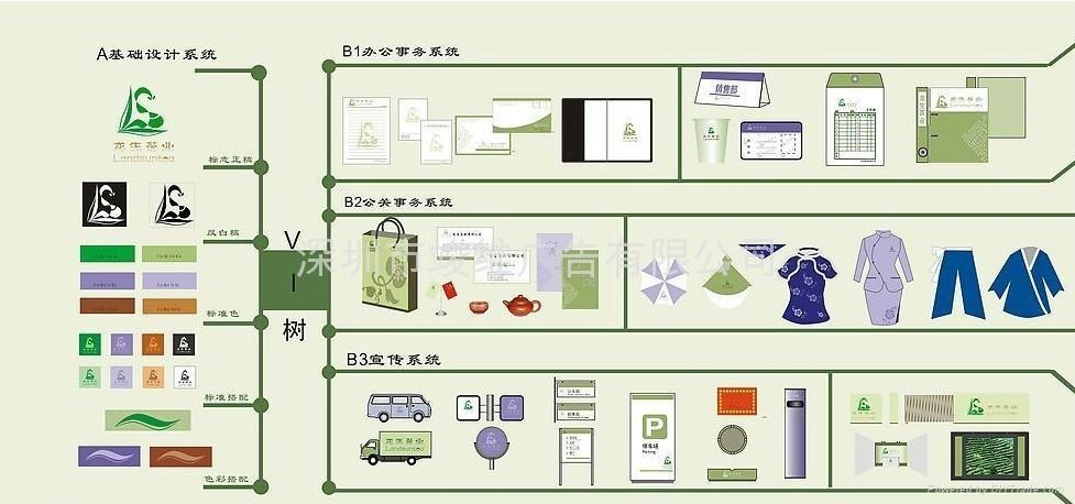 企业或个人VI形像设计策划