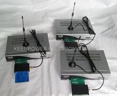 Wireless CARD S