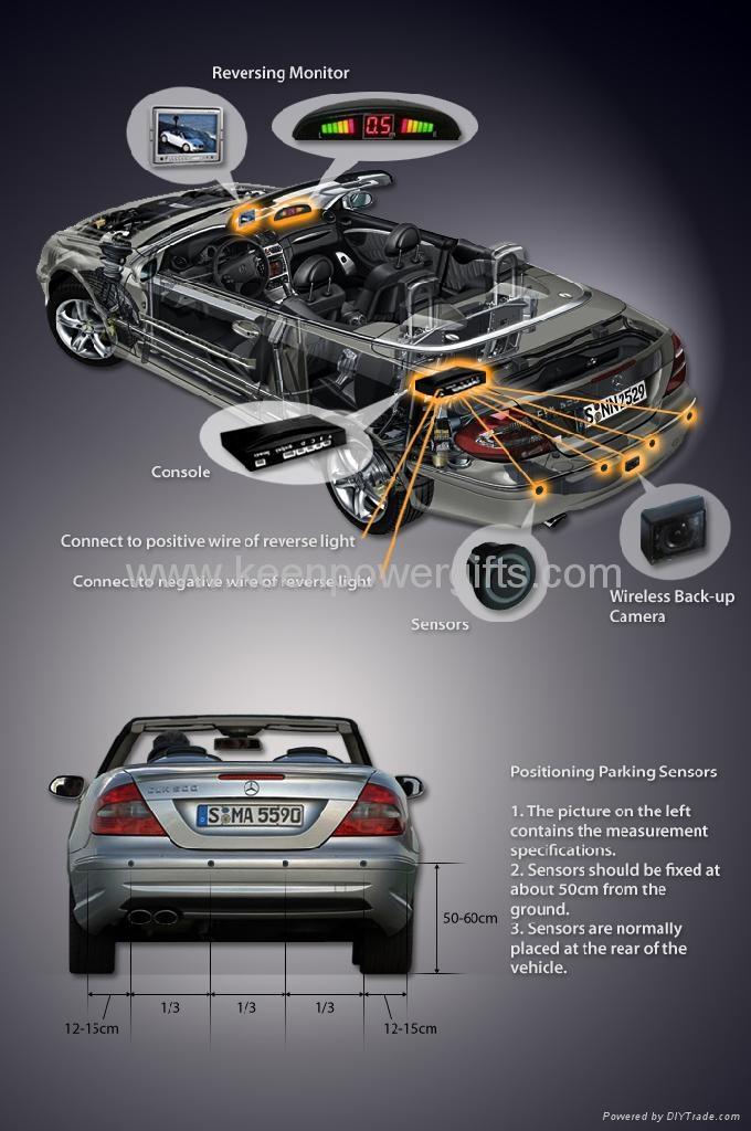 LED Parking Sensor  2