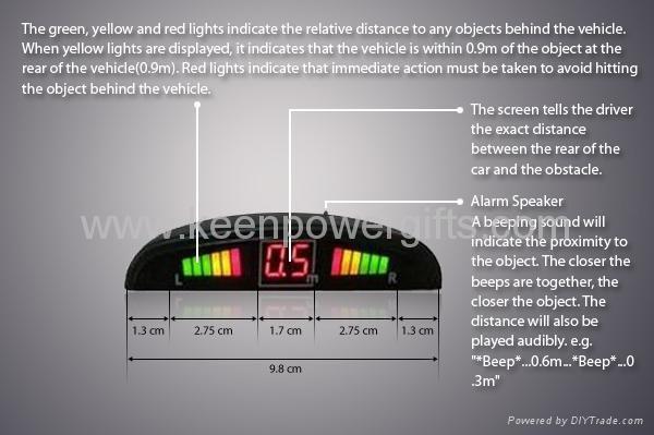 LED Parking Sensor  3