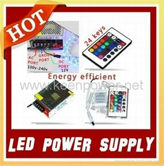 1pc 24 Keys IR Remote Controller +1pc 12V5A led power supply for Led Strip RGB