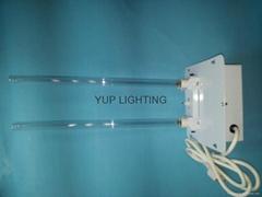 Anion Whole-House UV (Ul