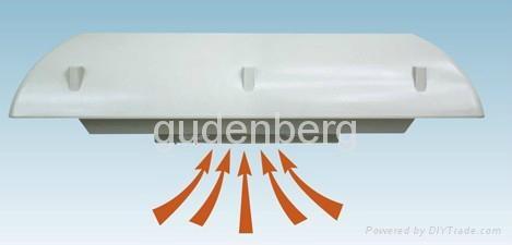 TP系列电气柜顶装风扇散热器组 1
