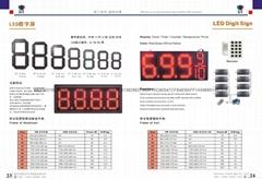 LED时钟温度屏