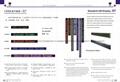 7 dot matrix  english/Bluetooth LED