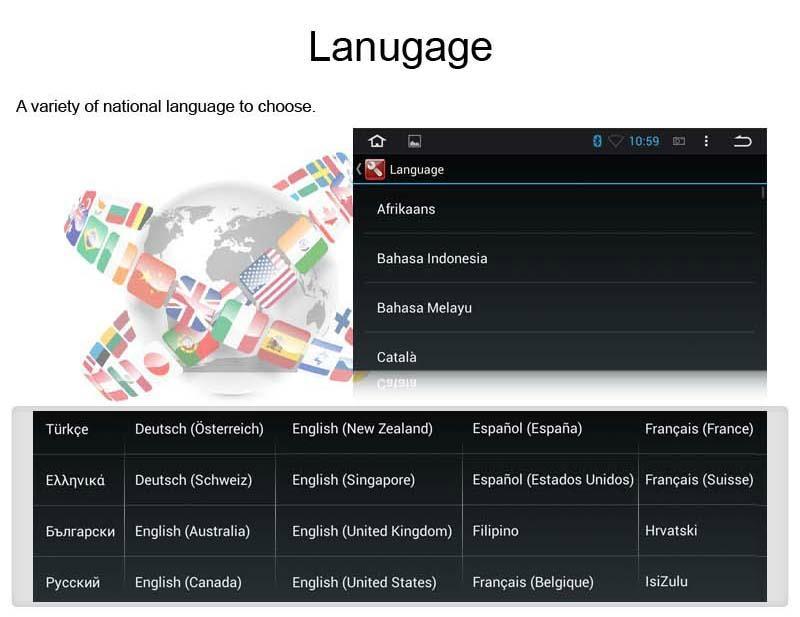dvd control language english,francais,spainish,italian