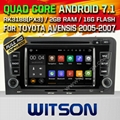 WITSON Android 7.1 Car DVD Player With GPS for AUDI A3 (W2-H5763)