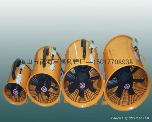 Coal mine fan 2
