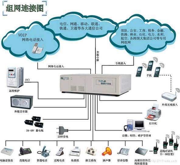 广州厂家安装维修番禺电话交换机 1