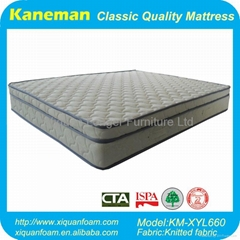 export pocket spring mattress
