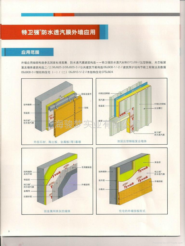 Dupont tyvek housewrap 1060b china trading company for House wrap prices
