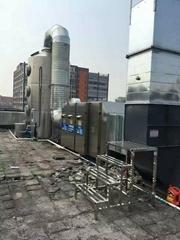 制衣廠廢氣處理設備