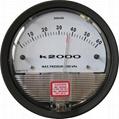 指针式微差压表K2000型