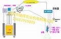 油脂霧化設備 黃油噴霧機 噴油機 噴霧機 1