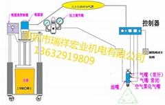 油脂霧化設備 黃油噴霧機 噴油機 噴霧機