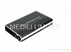 Portable Battery Pack 24V Super Portable