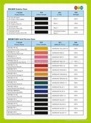 酸性媒介綠 G(媒介綠 17)