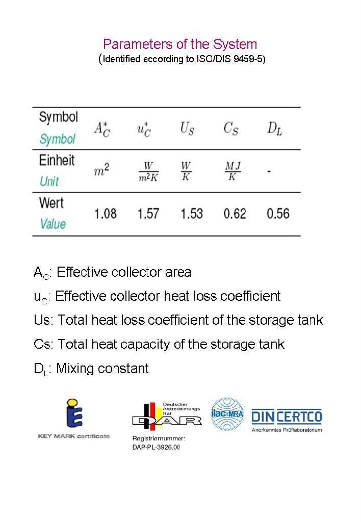 Solar Heat Pipe  pressurized  water heater with enamel tank Keymark Certified  4