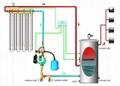 Solar Heatpipe vacuum tube Collector  European Solar Keymark certified