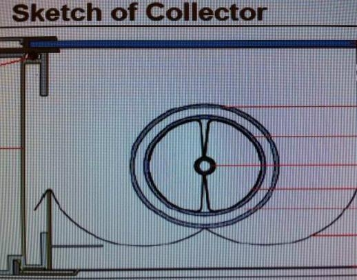 Evacuated tube collector outlook like Flat Plate Collector 3