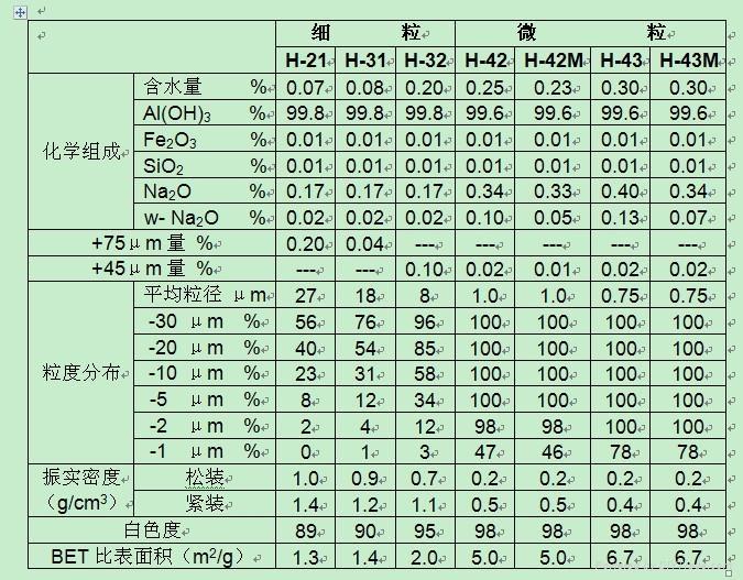 日本昭和电工阻燃氢氧化铝 1