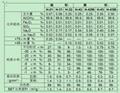 日本昭和電工阻燃氫氧化鋁 1