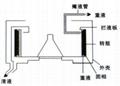 三足沉降離心機 3