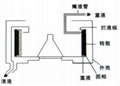 平板式离心机 2