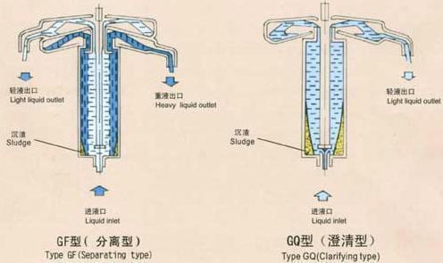 管式實驗型超高速離心機  2