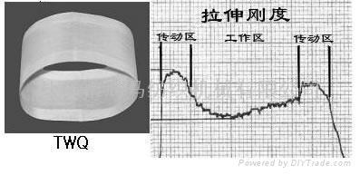 NWQ-PS系列新结构集聚纺网格圈(平条纹式—镀银) 2