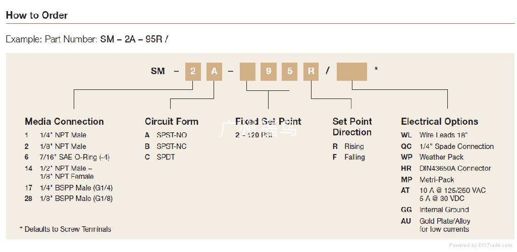 現貨供應NASON壓力開關(SM-2C-5F/QCAU) 10