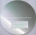 Molybdenum Rhenium Mo/Re alloy target