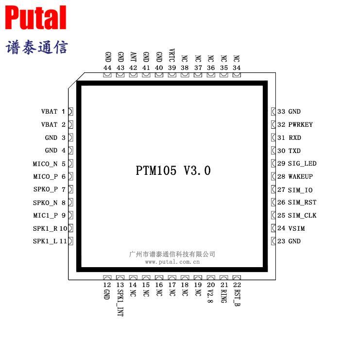 供应 PTM105 GSM模块 GPRS模块 远程数据传输 远程控制 4