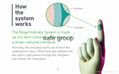 Indicator Surgical Gloves