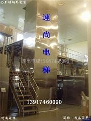 上海最小傳菜電梯
