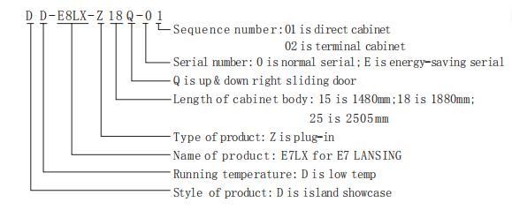 E8 LANSING model description