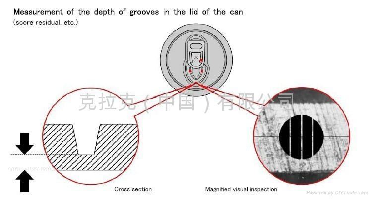THS-10测量显微镜  3