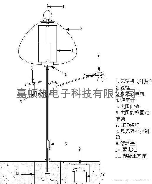江门  销售垂直轴风力发电机 5