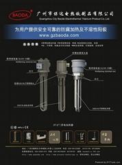 flange heater