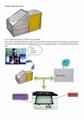 HS-S1 Manual cylinderical screen printer 4