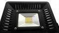 LED floodlight 30watt