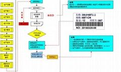 生產工序掃描軟件