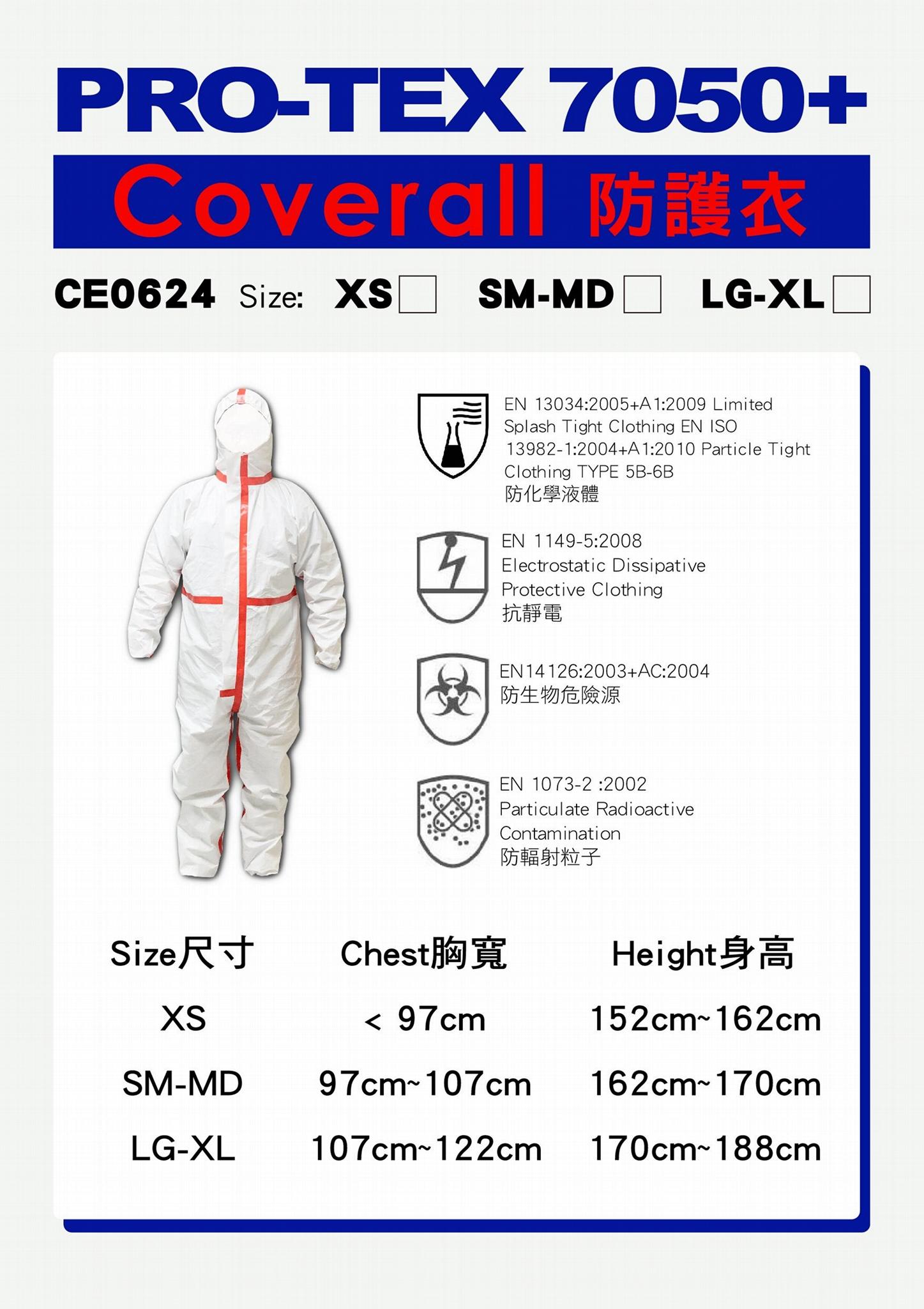 醫用防護衣 2