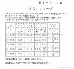 AMBIC HIMELON SN25B