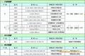SABIC EFR65无卤阻燃PC绝缘 印刷材料 LEXAN EFR65 1