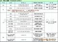 SABIC EFR65无卤阻燃PC绝缘 印刷材料 LEXAN EFR65 2