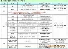 SABIC EFR85無鹵阻燃PC絕緣 印刷材料 LEXAN EFR85