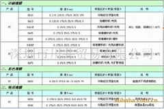 SABIC EFR95無鹵阻燃PC絕緣 印刷材料 LEXAN EFR95
