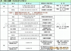 SABIC EFR735無鹵阻燃PC絕緣 印刷材料 LEXAN EFR735